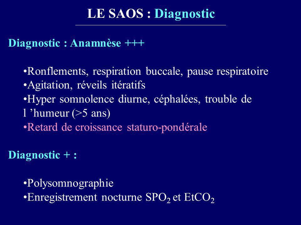 Diagnostic : Anamnèse +++ Ronflements, respiration buccale, pause respiratoire Agitation, réveils itératifs Hyper somnolence diurne, céphalées, troubl