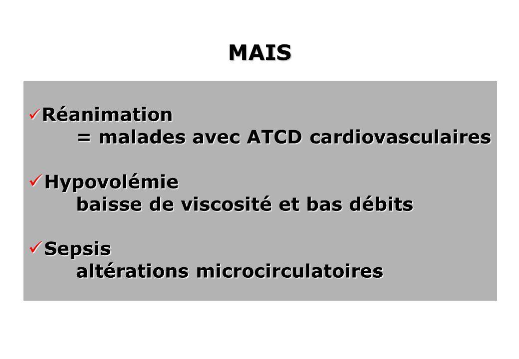 MAIS Réanimation Réanimation = malades avec ATCD cardiovasculaires Hypovolémie Hypovolémie baisse de viscosité et bas débits Sepsis Sepsis altérations