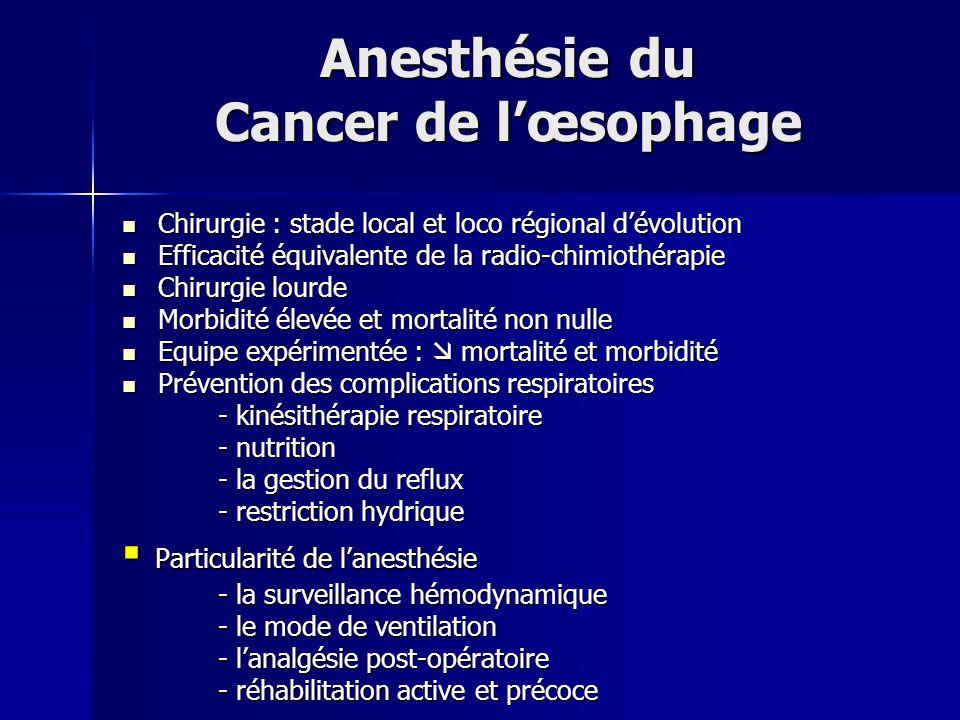 Anesthésie du Cancer de lœsophage Chirurgie : stade local et loco régional dévolution Chirurgie : stade local et loco régional dévolution Efficacité é