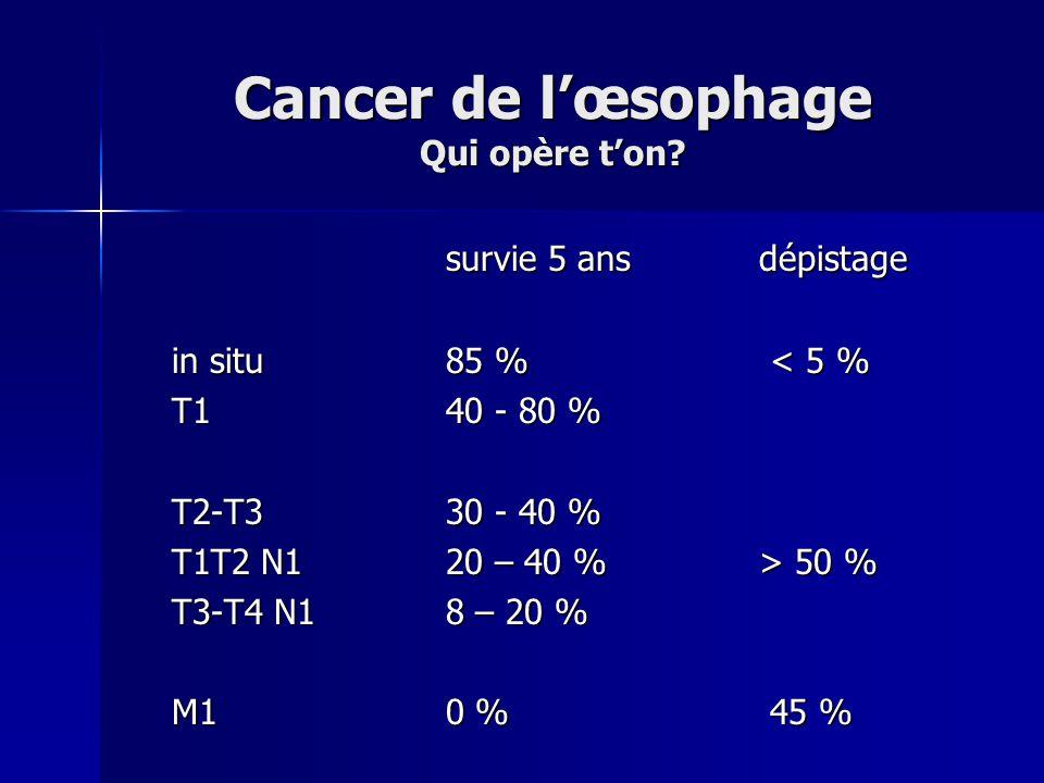 Cancer de lœsophage Qui opère ton? survie 5 ansdépistage in situ85 % < 5 % T140 - 80 % T2-T3 30 - 40 % T1T2 N120 – 40 % > 50 % T3-T4 N18 – 20 % T3-T4