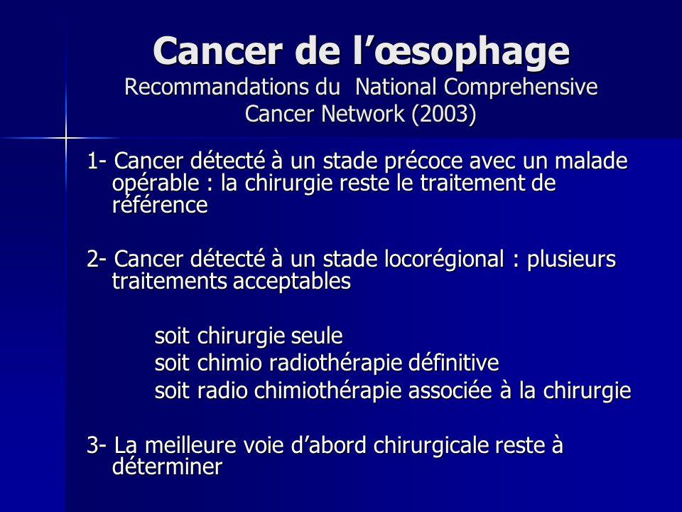 Cancer de lœsophage Recommandations du National Comprehensive Cancer Network (2003) 1- Cancer détecté à un stade précoce avec un malade opérable : la