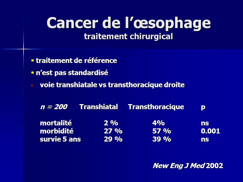 Cancer de lœsophage traitement chirurgical traitement de référence traitement de référence nest pas standardisé nest pas standardisé § voie transhiata