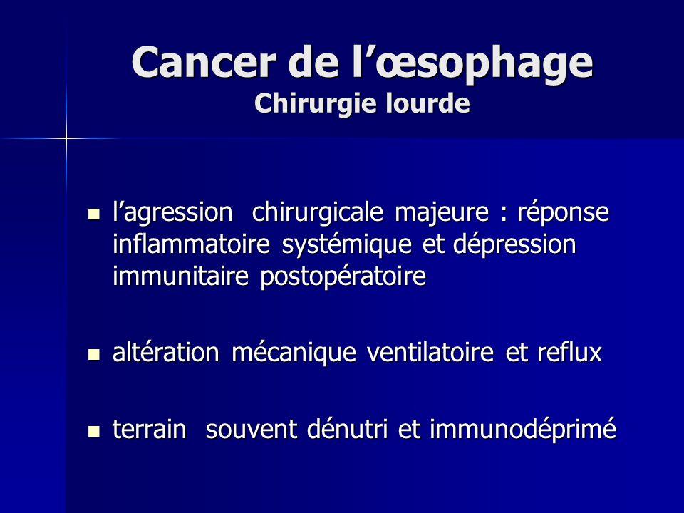 Cancer de lœsophage Chirurgie lourde lagression chirurgicale majeure : réponse inflammatoire systémique et dépression immunitaire postopératoire lagre