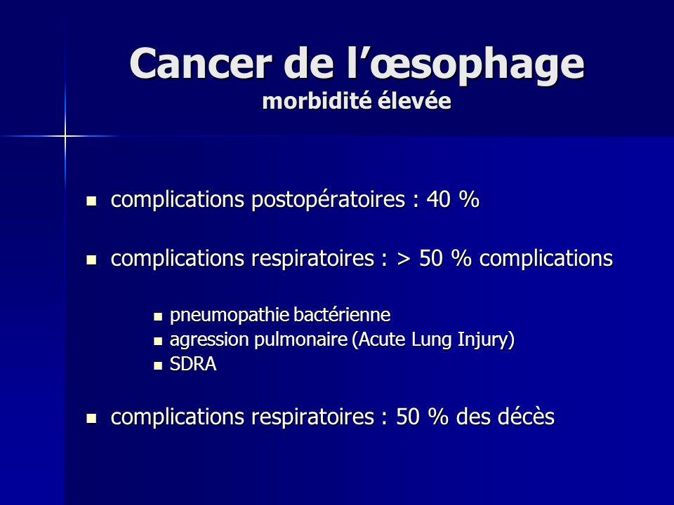 Cancer de lœsophage morbidité élevée complications postopératoires : 40 % complications postopératoires : 40 % complications respiratoires : > 50 % co