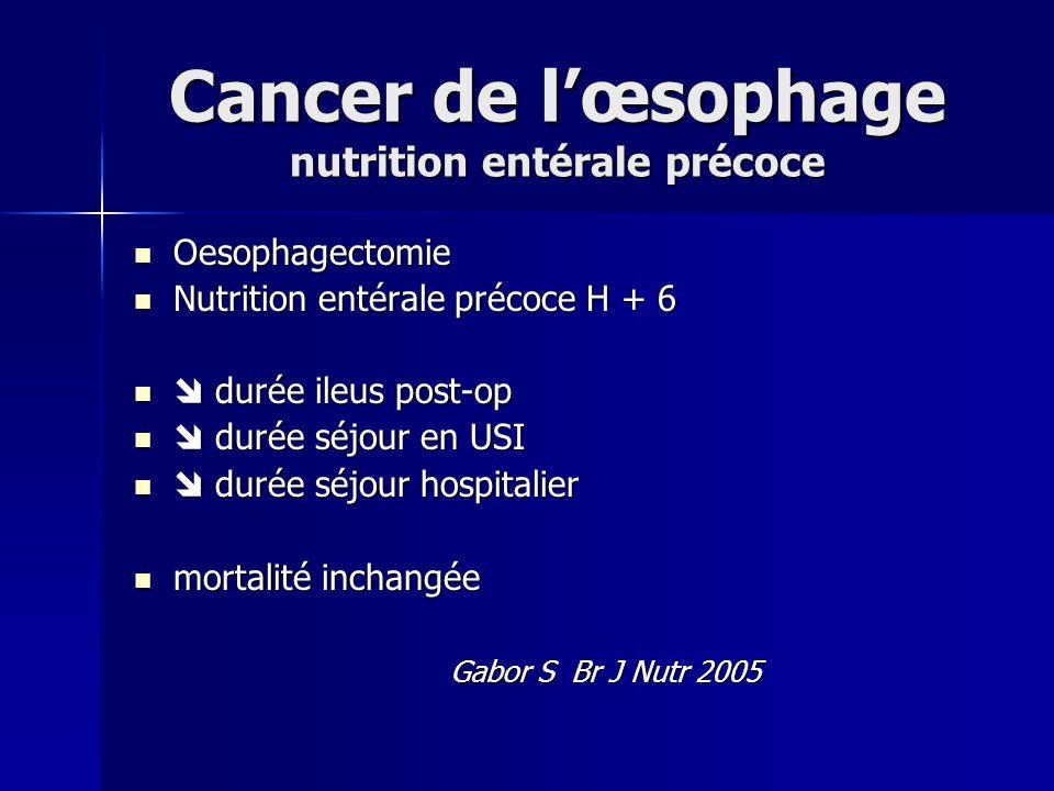 Cancer de lœsophage nutrition entérale précoce Oesophagectomie Oesophagectomie Nutrition entérale précoce H + 6 Nutrition entérale précoce H + 6 durée