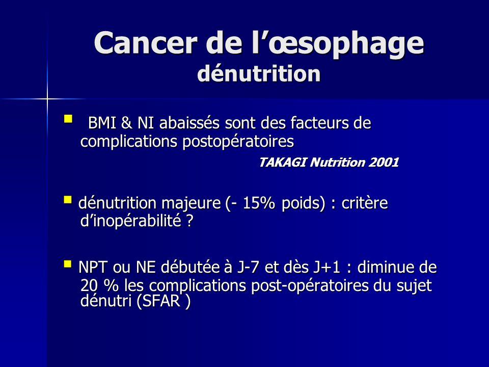 Cancer de lœsophage dénutrition BMI & NI abaissés sont des facteurs de complications postopératoires BMI & NI abaissés sont des facteurs de complicati