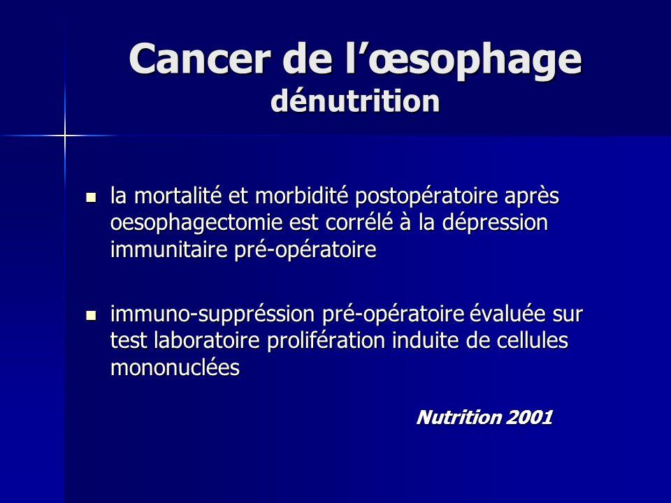 Cancer de lœsophage dénutrition la mortalité et morbidité postopératoire après oesophagectomie est corrélé à la dépression immunitaire pré-opératoire