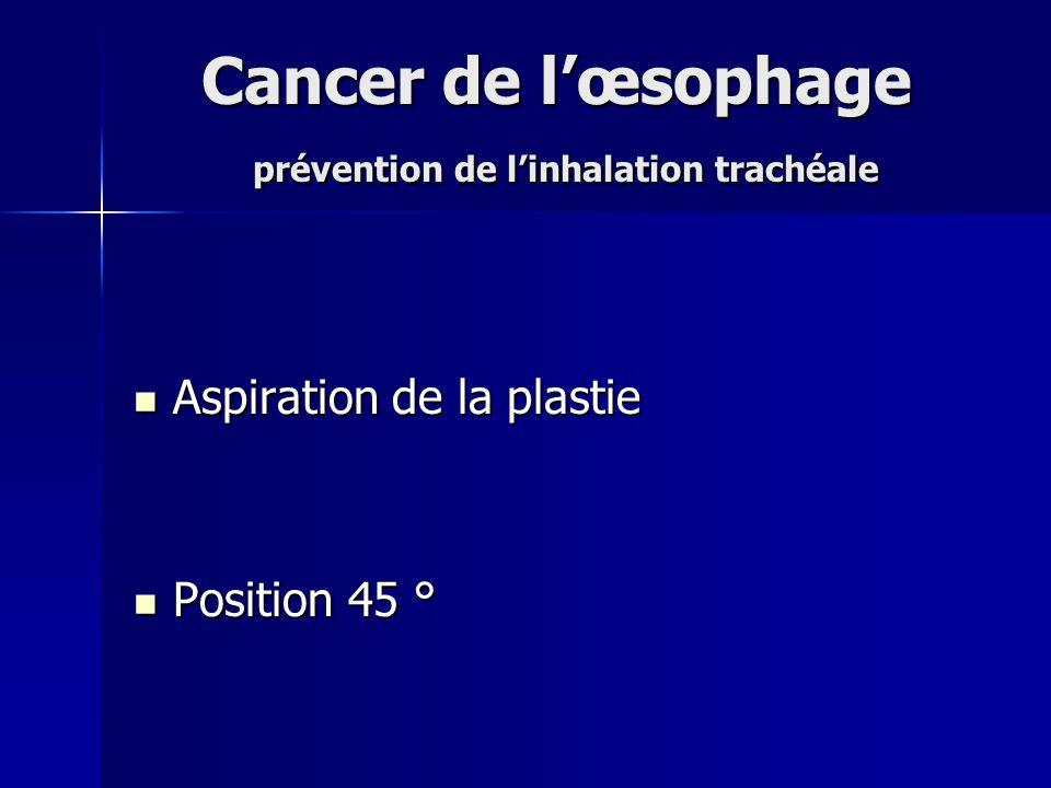 Cancer de lœsophage prévention de linhalation trachéale Aspiration de la plastie Aspiration de la plastie Position 45 ° Position 45 °