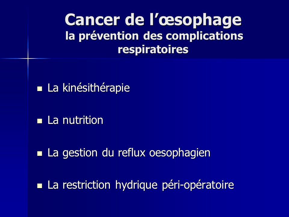 Cancer de lœsophage la prévention des complications respiratoires La kinésithérapie La kinésithérapie La nutrition La nutrition La gestion du reflux o