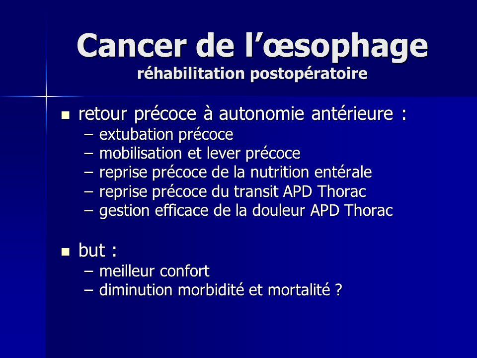 Cancer de lœsophage réhabilitation postopératoire retour précoce à autonomie antérieure : retour précoce à autonomie antérieure : –extubation précoce