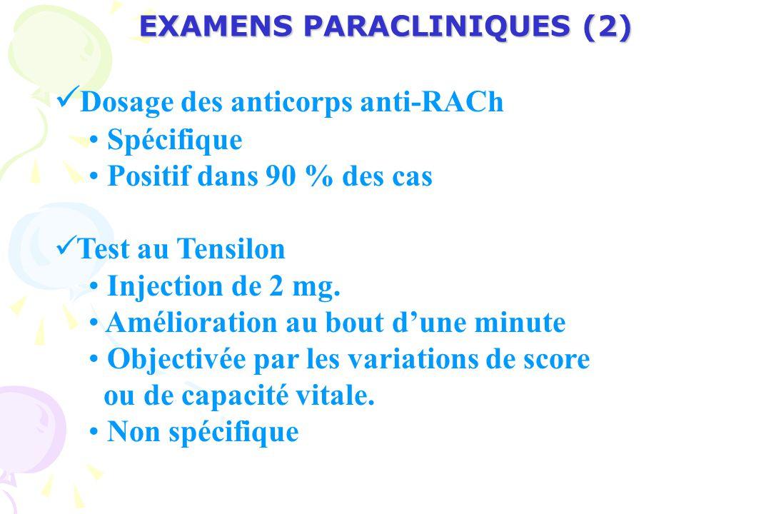 Dosage des anticorps anti-RACh Spécifique Positif dans 90 % des cas Test au Tensilon Injection de 2 mg.