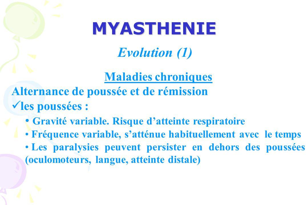 MYASTHENIE Facteurs déclenchant des poussées : Infections Médicaments (cf liste) Acte chirurgical Début de la corticothérapie Grossesse (1er trimestre) Surdosage en anticholinestérasiques Evolution (2)