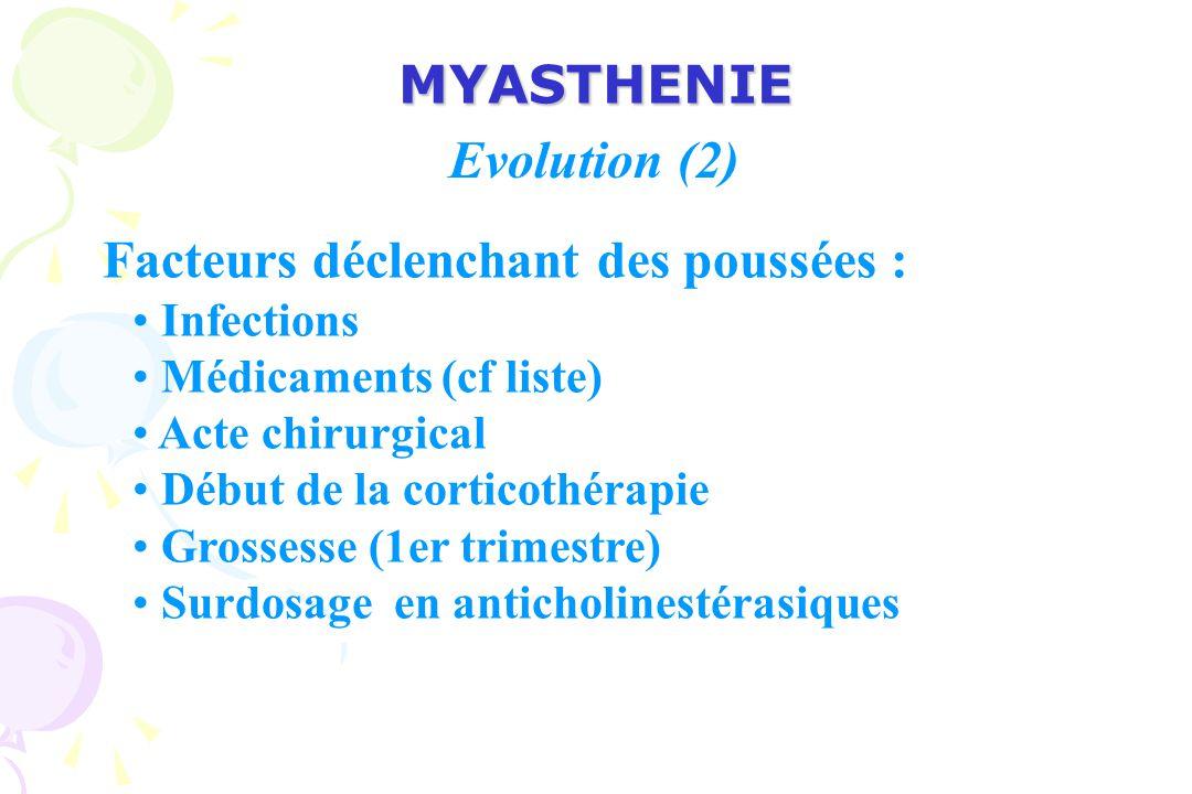 Anticholinestérasiques utilisés au cours de la myasthénie Médicaments Administration Début Durée de l effet d action Edrophonium I.V.