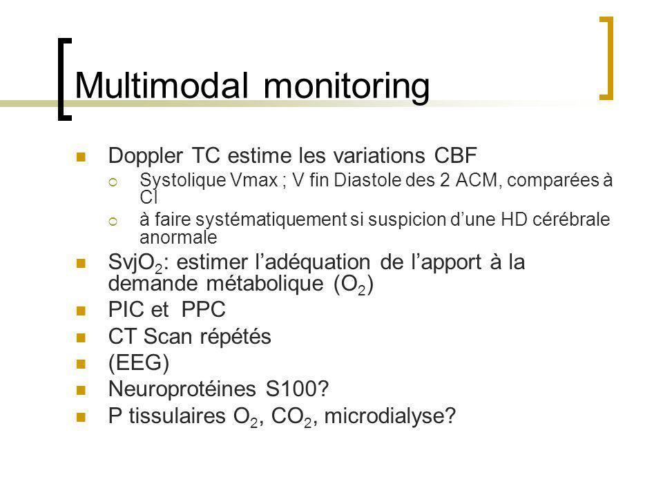 Multimodal monitoring adapter la stratégie thérapeutique en confrontant les vélocités ACM et SjvO2 Vélocités et SvjO 2 : HypoPCO 2 ?.