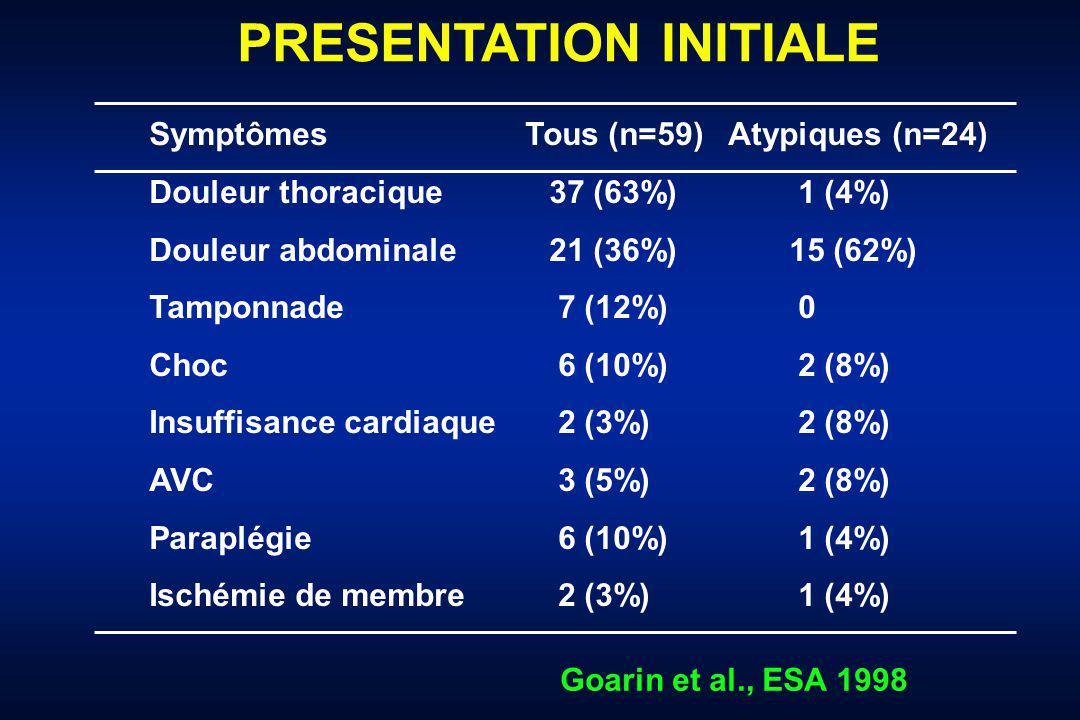 PRESENTATION INITIALE Symptômes Tous (n=59) Atypiques (n=24) Douleur thoracique 37 (63%) 1 (4%) Douleur abdominale21 (36%)15 (62%) Tamponnade 7 (12%) 0 Choc 6 (10%) 2 (8%) Insuffisance cardiaque 2 (3%) 2 (8%) AVC 3 (5%) 2 (8%) Paraplégie 6 (10%) 1 (4%) Ischémie de membre 2 (3%) 1 (4%) Goarin et al., ESA 1998