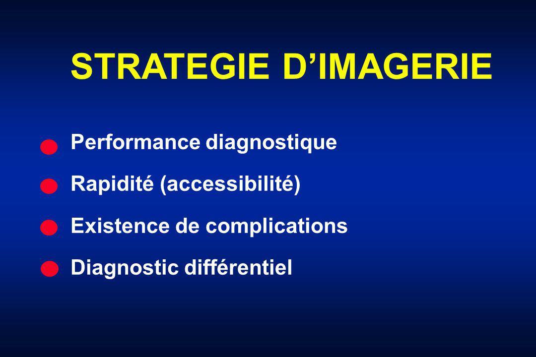 STRATEGIE DIMAGERIE Performance diagnostique Rapidité (accessibilité) Existence de complications Diagnostic différentiel