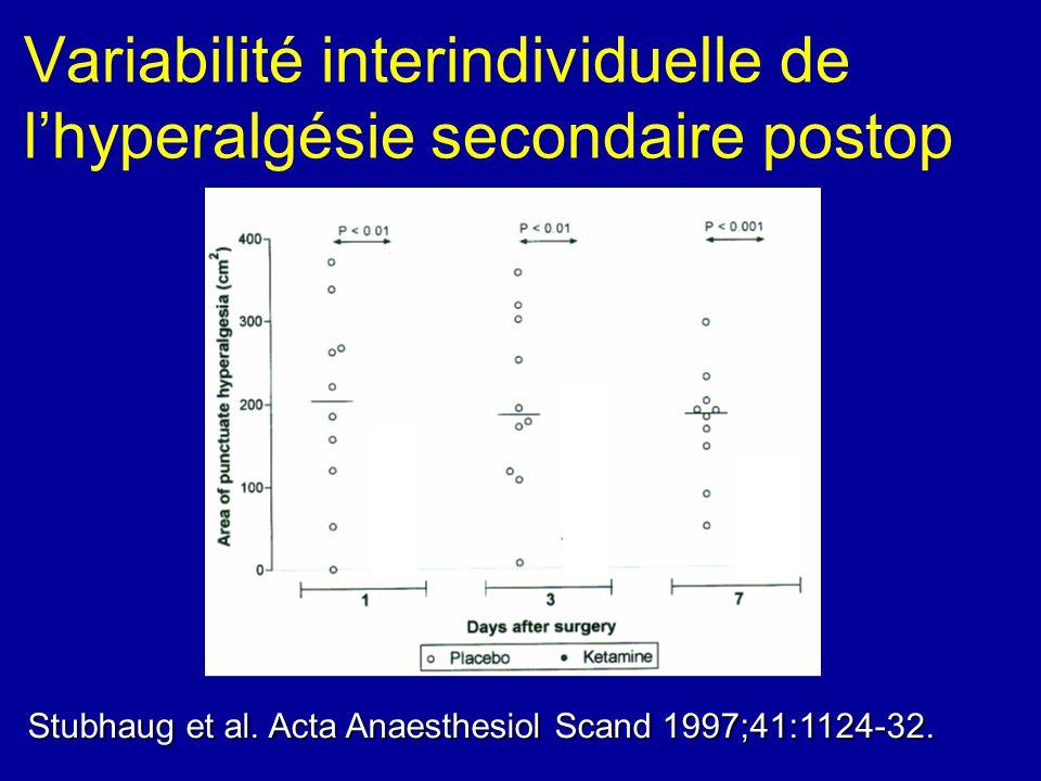 Variabilité interindividuelle de lhyperalgésie secondaire postop Stubhaug et al. Acta Anaesthesiol Scand 1997;41:1124-32.
