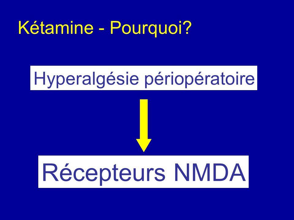Kétamine - Pourquoi? Hyperalgésie périopératoire Récepteurs NMDA