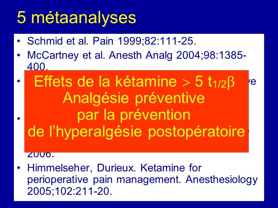 5 métaanalyses Schmid et al. Pain 1999;82:111-25. McCartney et al. Anesth Analg 2004;98:1385- 400. Elia N, Tramer MR. Ketamine and postoperative pain