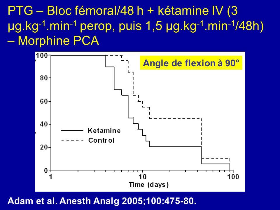 PTG – Bloc fémoral/48 h + kétamine IV (3 µg.kg -1.min -1 perop, puis 1,5 µg.kg -1.min -1 /48h) – Morphine PCA Adam et al. Anesth Analg 2005;100:475-80