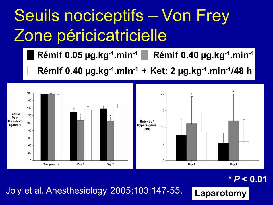 Seuils nociceptifs – Von Frey Zone péricicatricielle Joly et al. Anesthesiology 2005;103:147-55. Laparotomy Rémif 0.05 µg.kg -1.min -1 Rémif 0.40 µg.k