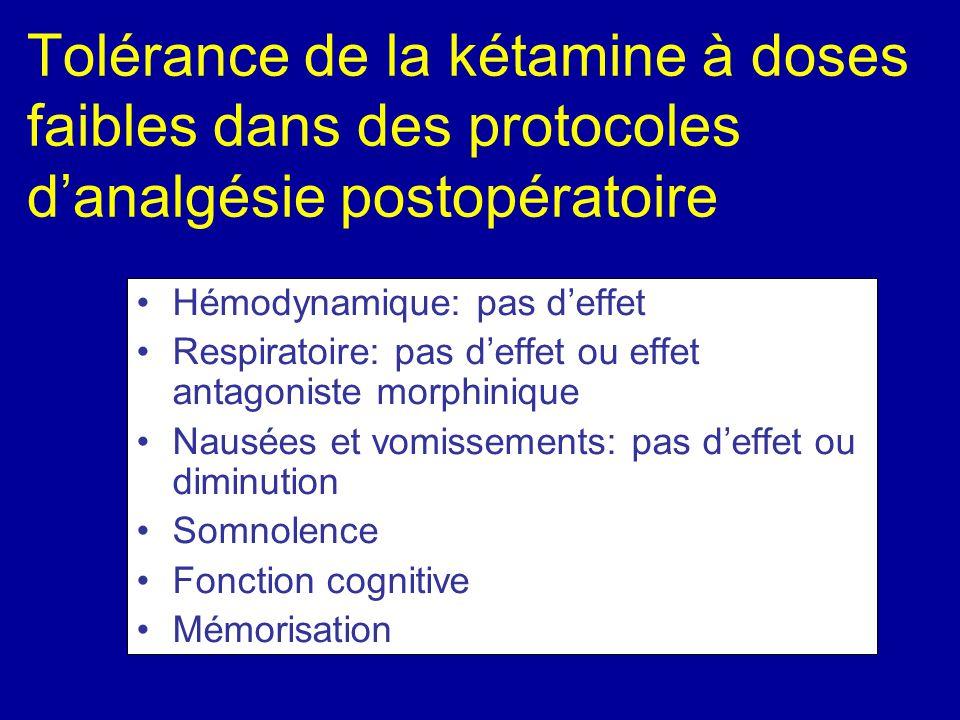 Tolérance de la kétamine à doses faibles dans des protocoles danalgésie postopératoire Hémodynamique: pas deffet Respiratoire: pas deffet ou effet ant