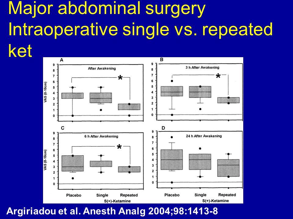 Major abdominal surgery Intraoperative single vs. repeated ket Argiriadou et al. Anesth Analg 2004;98:1413-8