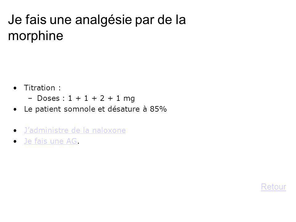 Je fais une analgésie par de la morphine Titration : –Doses : 1 + 1 + 2 + 1 mg Le patient somnole et désature à 85% Jadministre de la naloxone Je fais