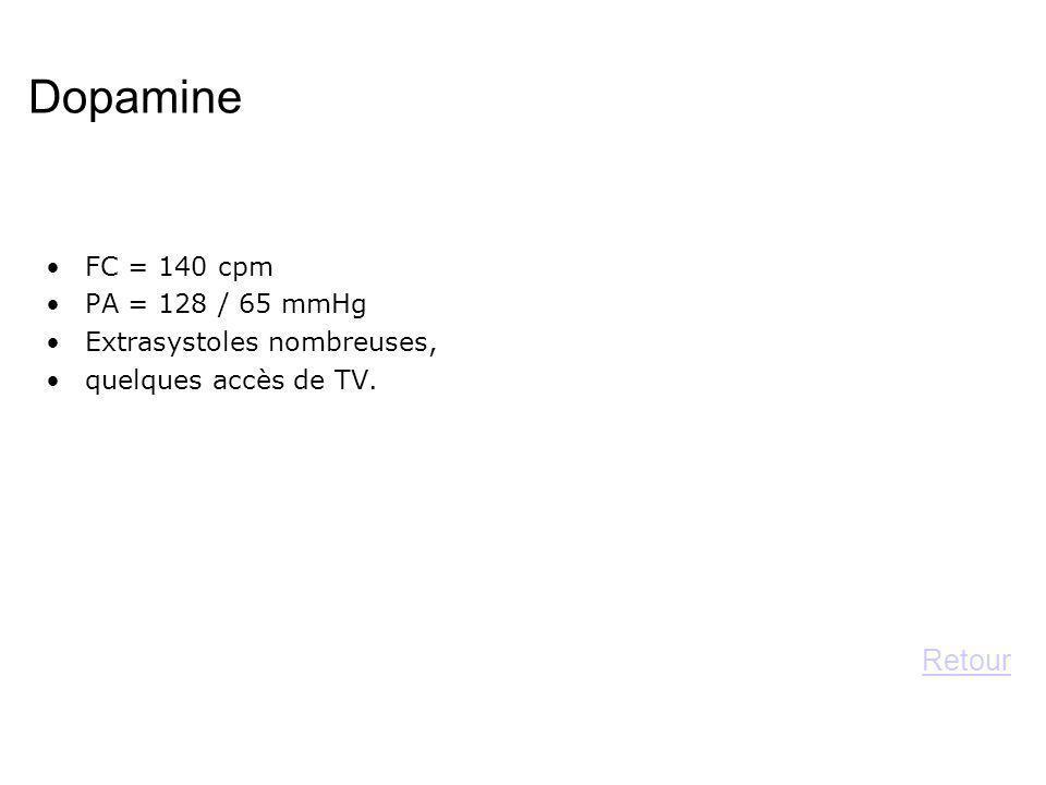 Dopamine FC = 140 cpm PA = 128 / 65 mmHg Extrasystoles nombreuses, quelques accès de TV. Retour