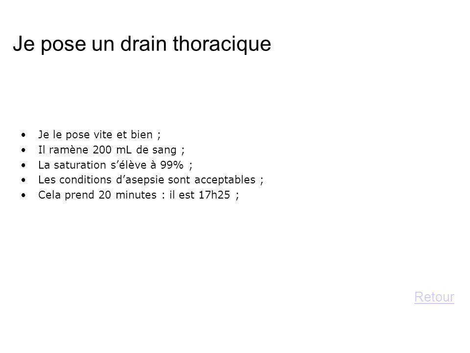 Je pose un drain thoracique Je le pose vite et bien ; Il ramène 200 mL de sang ; La saturation sélève à 99% ; Les conditions dasepsie sont acceptables