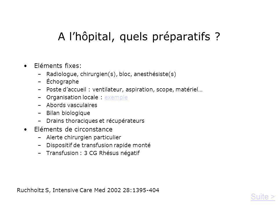 A lhôpital, quels préparatifs ? Ruchholtz S, Intensive Care Med 2002 28:1395-404 Eléments fixes: –Radiologue, chirurgien(s), bloc, anesthésiste(s) –Éc