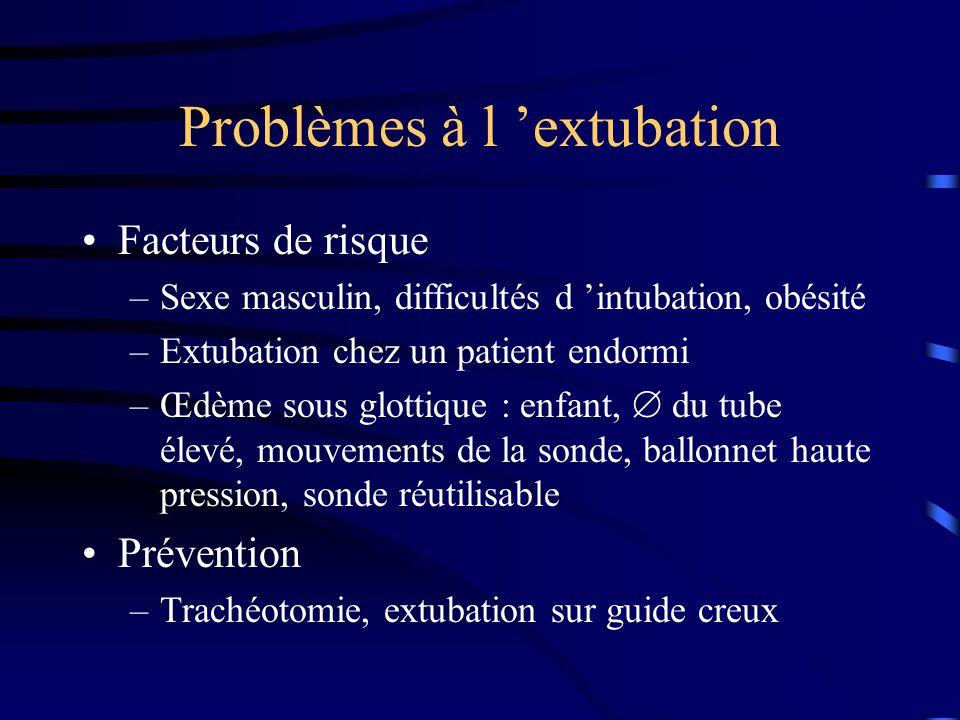 Problèmes à l extubation Facteurs de risque –Sexe masculin, difficultés d intubation, obésité –Extubation chez un patient endormi –Œdème sous glottiqu