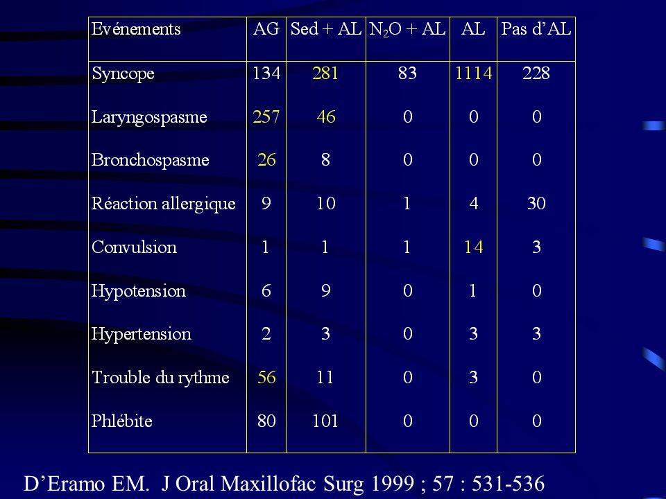 DEramo EM. J Oral Maxillofac Surg 1999 ; 57 : 531-536