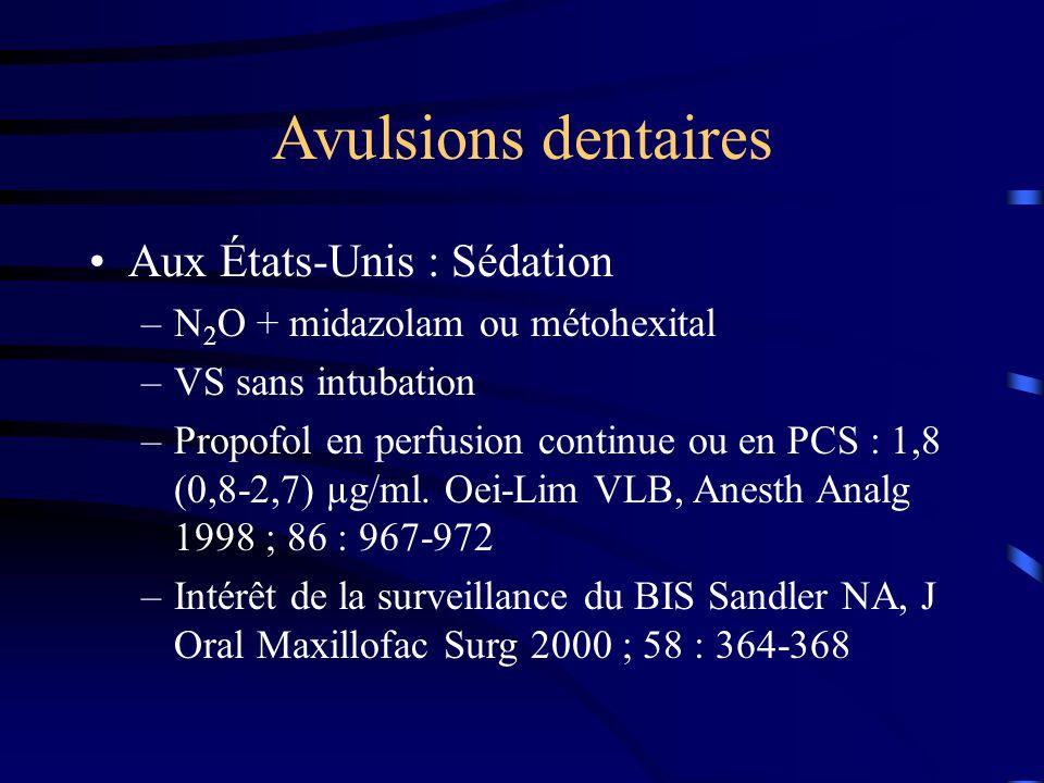 Avulsions dentaires Aux États-Unis : Sédation –N 2 O + midazolam ou métohexital –VS sans intubation –Propofol en perfusion continue ou en PCS : 1,8 (0