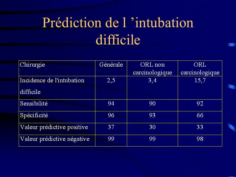 Prédiction de l intubation difficile