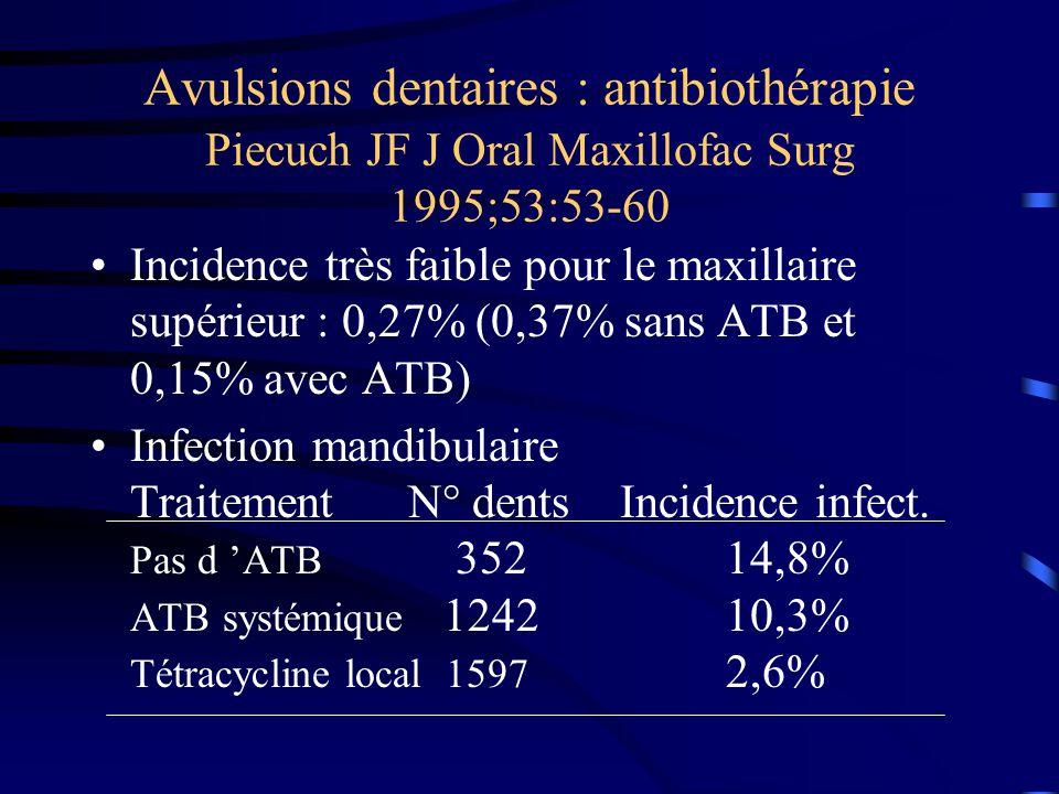 Avulsions dentaires : antibiothérapie Piecuch JF J Oral Maxillofac Surg 1995;53:53-60 Incidence très faible pour le maxillaire supérieur : 0,27% (0,37