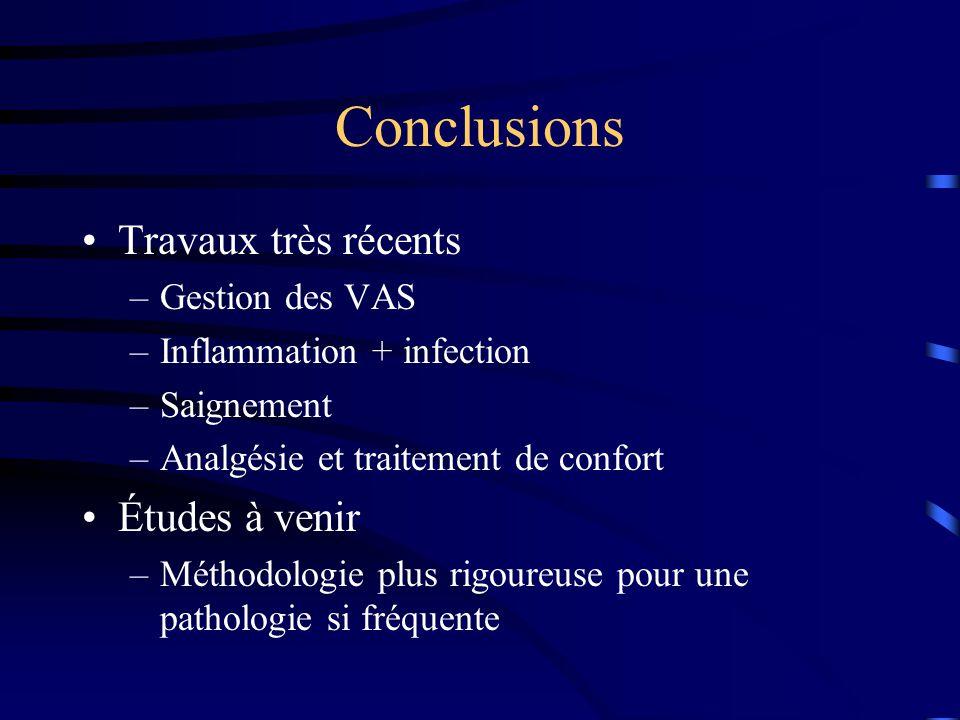Conclusions Travaux très récents –Gestion des VAS –Inflammation + infection –Saignement –Analgésie et traitement de confort Études à venir –Méthodolog