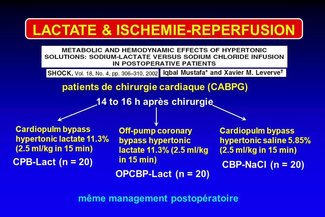 LACTATE & ISCHEMIE-REPERFUSION patients de chirurgie cardiaque (CABPG) Cardiopulm bypass hypertonic lactate 11.3% (2.5 ml/kg in 15 min) CPB-Lact (n =