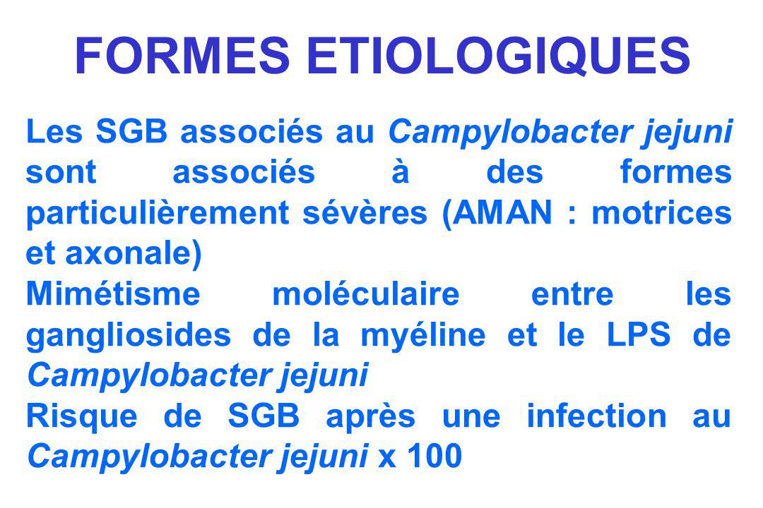 CORTICOTHERAPIE Corticosteroids for Guillain-Barré syndrome.