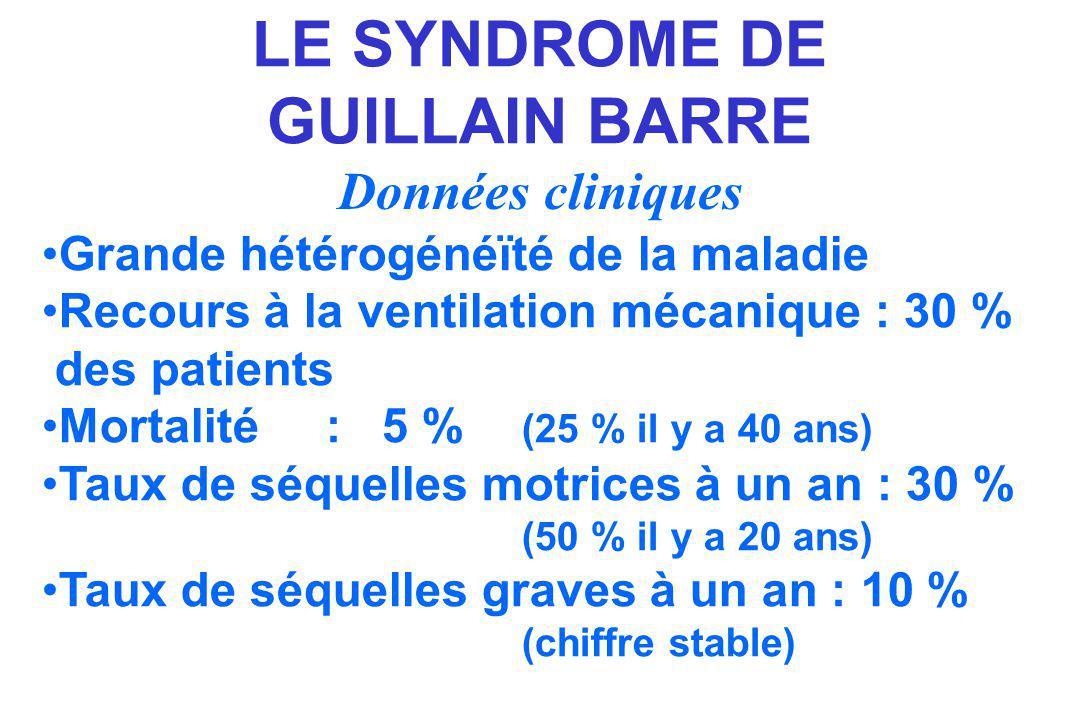 EVOLUTION DU SYNDROME DE GUILLAIN-BARRE J 0 Récupération Déficit moteur Extension Plateau Temps Evénements prodromiques