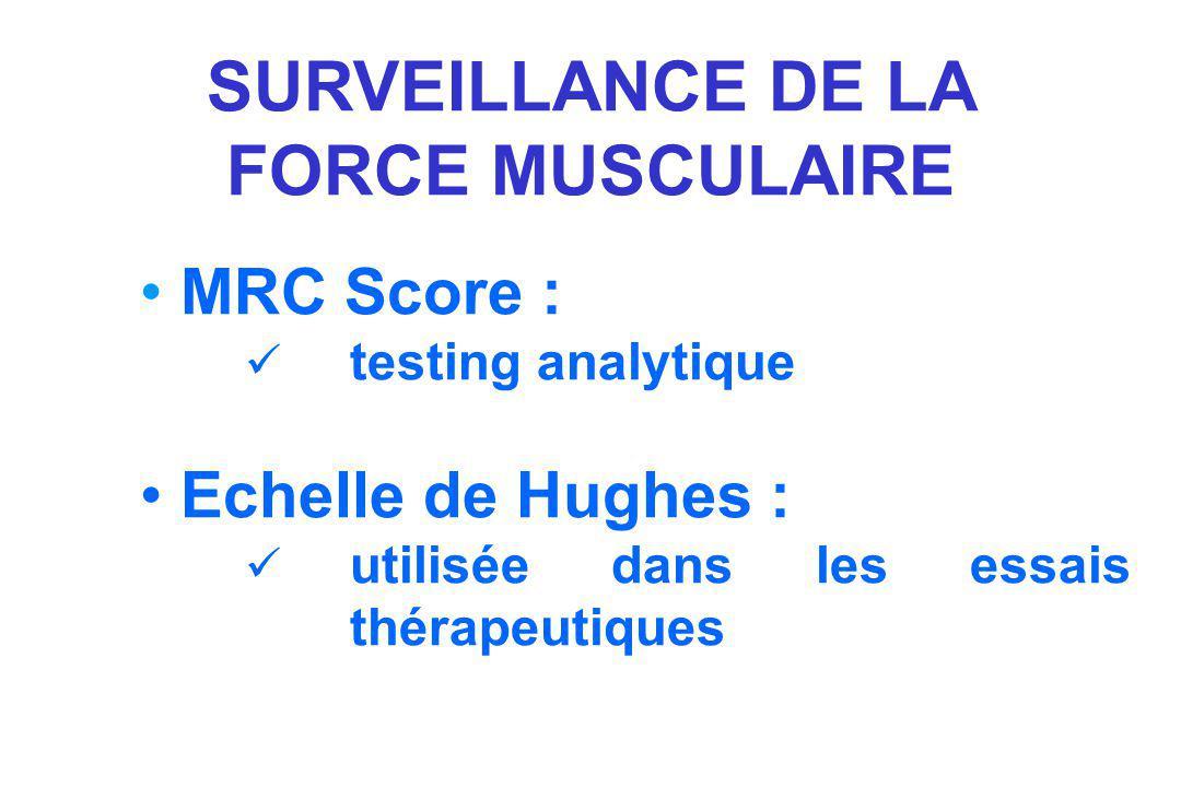 EFFECT OF METHYLPREDNISOLONE WHEN ADDED TO STANDARD TREATMENT WITH INTRAVENOUS IMMUNOGLOBULIN FOR GUILLAIN BARRE SYNDROME : RANDOMISED TRIAL (1) Van Koningsveld R and Coll for the Duth GBS study group : Lancet 2004 ;363:192-96 Objectifs Tester lassociation IvIg et corticoïdes dans le syndrome de Guillain Barré Moyens Etude en double aveugle multicentrique IVIg (0.4 g/kg/jour pendant 5 jours) +/- Méthyl prodisolone (500 mg/j pendant 5 jours) Population Syndrome de Guillain Barré avec perte de la marche Vu dans les 15 premiers jours Age > 6 ans