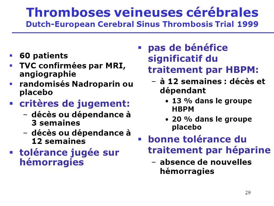 29 Thromboses veineuses cérébrales Dutch-European Cerebral Sinus Thrombosis Trial 1999 60 patients TVC confirmées par MRI, angiographie randomisés Nad