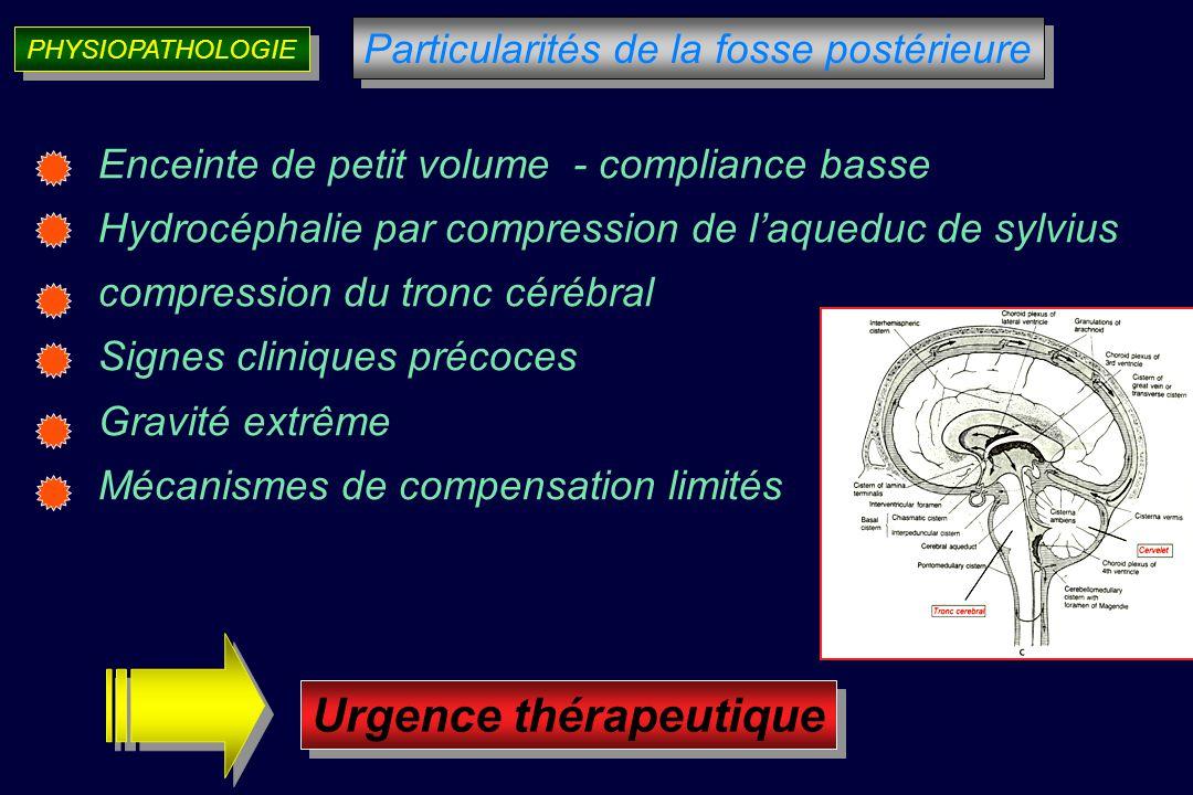 La perte de connaissance ( coma) traduit l existence d une H.I.C avec altération de la perfusion cérébrale voire d un engagement axial ou transversal