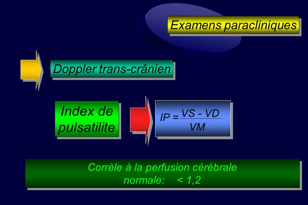 Corrèle à la perfusion cérébrale normale: < 1,2 Corrèle à la perfusion cérébrale normale: < 1,2 Index de pulsatilite Index de pulsatilite Doppler trans-crânien IP = VS - VD VM Examens paracliniques