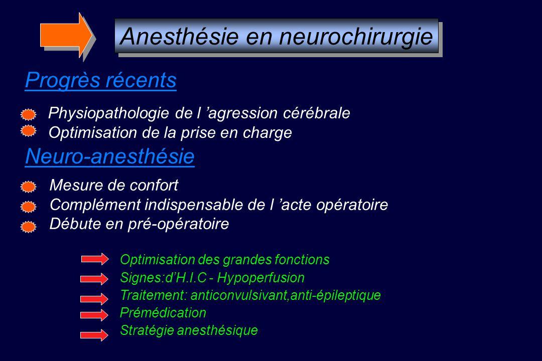 Anesthésie en neurochirurgie Progrès récents Physiopathologie de l agression cérébrale Optimisation de la prise en charge Neuro-anesthésie Mesure de confort Complément indispensable de l acte opératoire Débute en pré-opératoire Optimisation des grandes fonctions Signes:dH.I.C - Hypoperfusion Traitement: anticonvulsivant,anti-épileptique Prémédication Stratégie anesthésique