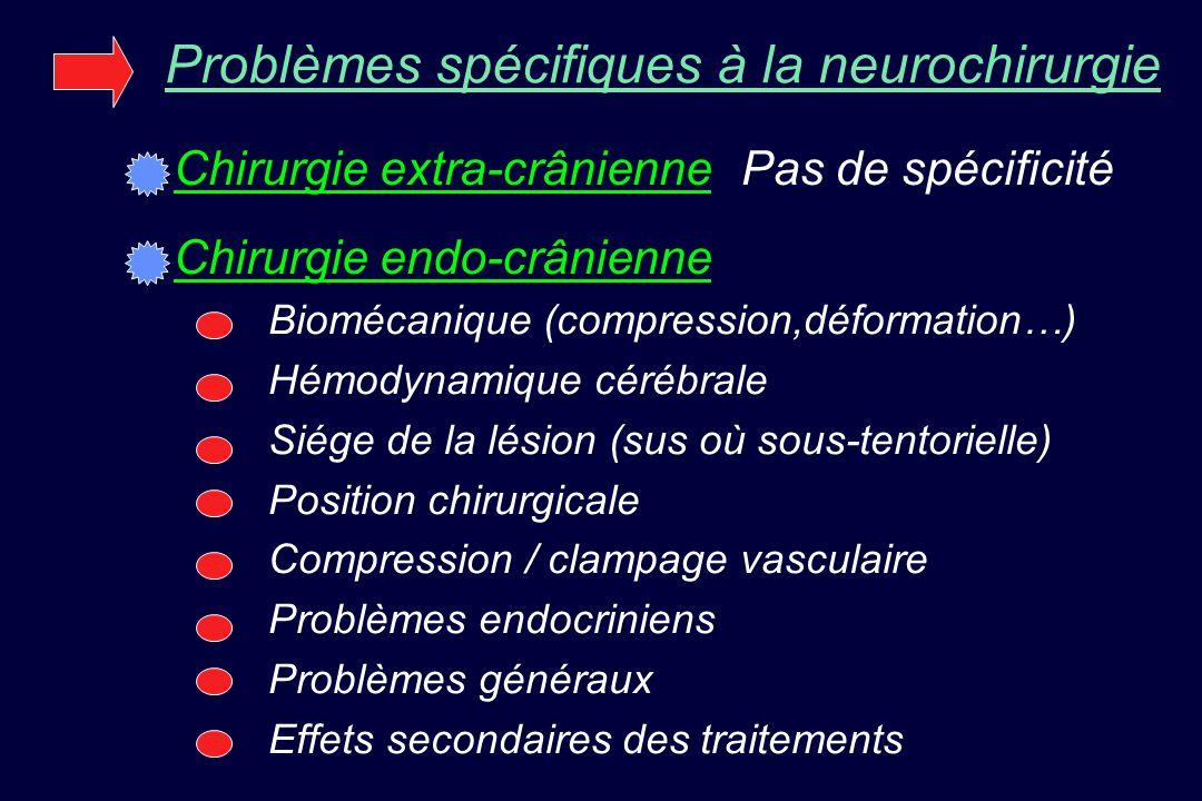 Problèmes spécifiques à la neurochirurgie Chirurgie extra-crâniennePas de spécificité Chirurgie endo-crânienne Biomécanique (compression,déformation…) Hémodynamique cérébrale Siége de la lésion (sus où sous-tentorielle) Position chirurgicale Compression / clampage vasculaire Problèmes endocriniens Problèmes généraux Effets secondaires des traitements