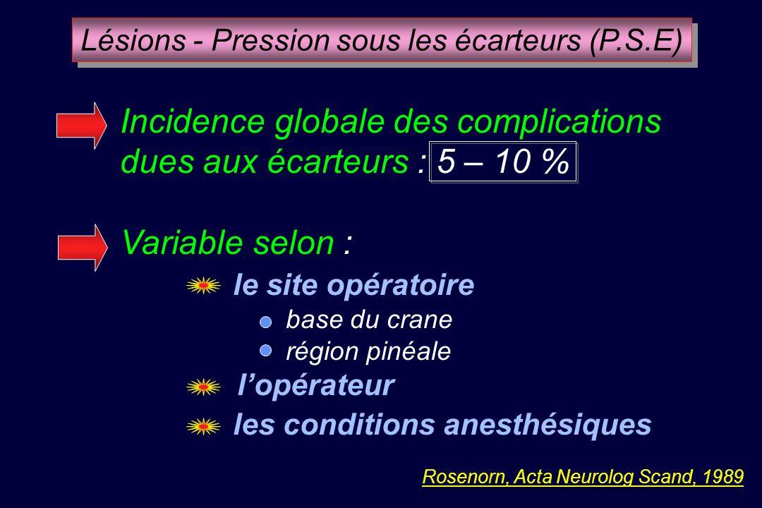 Incidence globale des complications dues aux écarteurs : 5 – 10 % Variable selon : le site opératoire base du crane région pinéale lopérateur les conditions anesthésiques Rosenorn, Acta Neurolog Scand, 1989 Lésions - Pression sous les écarteurs (P.S.E)