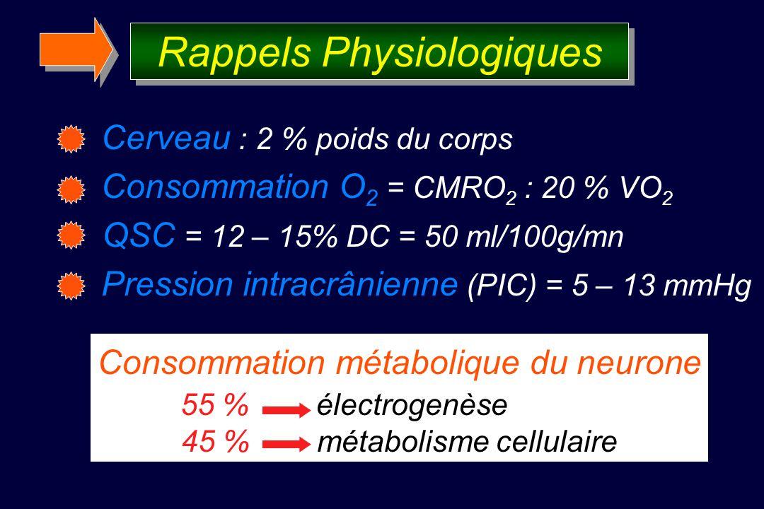 Rappels Physiologiques Cerveau : 2 % poids du corps Consommation O 2 = CMRO 2 : 20 % VO 2 QSC = 12 – 15% DC = 50 ml/100g/mn Pression intracrânienne (PIC) = 5 – 13 mmHg Consommation métabolique du neurone 55 % électrogenèse 45 % métabolisme cellulaire
