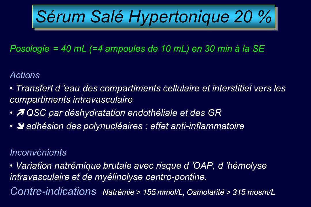 Posologie = 40 mL (=4 ampoules de 10 mL) en 30 min à la SE Actions Transfert d eau des compartiments cellulaire et interstitiel vers les compartiments intravasculaire QSC par déshydratation endothéliale et des GR adhésion des polynucléaires : effet anti-inflammatoire Inconvénients Variation natrémique brutale avec risque d OAP, d hémolyse intravasculaire et de myélinolyse centro-pontine.