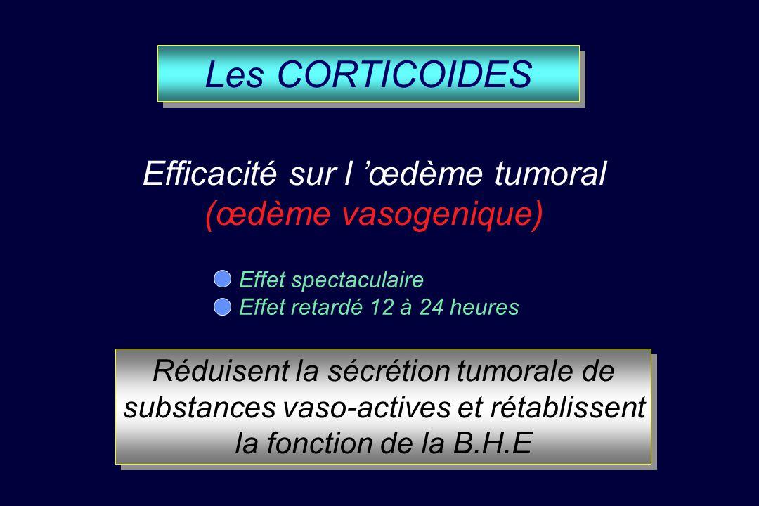 Les CORTICOIDES Efficacité sur l œdème tumoral (œdème vasogenique) Effet spectaculaire Effet retardé 12 à 24 heures Réduisent la sécrétion tumorale de substances vaso-actives et rétablissent la fonction de la B.H.E Réduisent la sécrétion tumorale de substances vaso-actives et rétablissent la fonction de la B.H.E